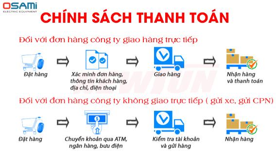 Chinh Sach Ban Hang 5210 2